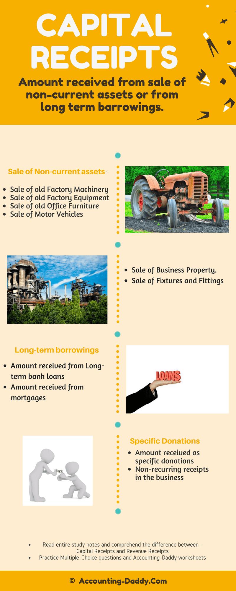 Capital Receipts Examples.