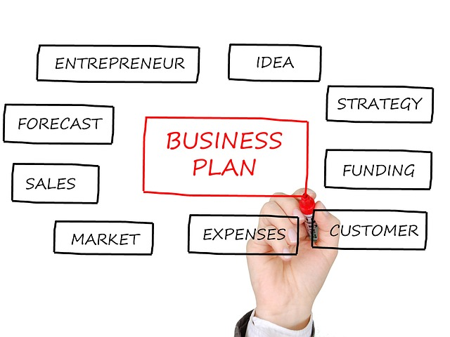 Business Studies Image 2