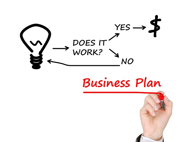 Business Studies Image 3